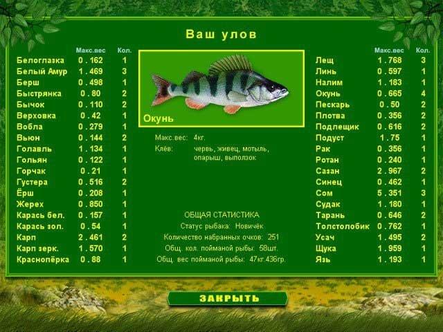 fishing ua украинская рыбалка rus